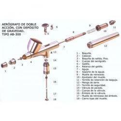 Set 0.2Mm:Aguja, Boquilla Y Cabezal De Aire