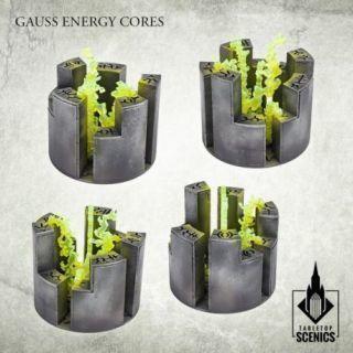 Gauss Energy Cores (4)